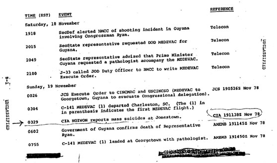 U.S. government-generated log of events the night of November 18-19, 1978